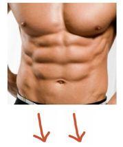 Männer Bauchmuskeltraining – Das Bauch-weg-Geheimnis!