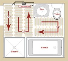 Radiant floor heating, for 150 or less. Can be controlled with a thermostat, totally electric, no chimney necessary like a boat heater requires. Bathtub Shower, Glass Shower, Bathroom Renos, Basement Bathroom, Master Bathroom, Bathroom Ideas, Boat Heater, Heating Systems