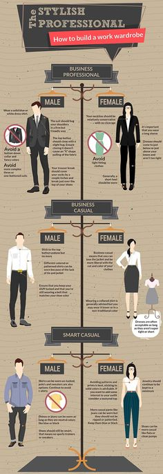 Just how casual is business casual? Do you need to wear heels? When you're not sure what to wear, use these guidelines as your office dress code. mens business outfit This Infographic Is Your Ultimate Guide to Dressing for Work Business Casual Dresscode, Business Professional Attire, Professional Wardrobe, Professional Dresses, Work Wardrobe, Business Casual Skirt, Casual Professional, Wardrobe Ideas, Fashion Casual