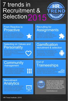 7 trends in recruitment & selection 2015. HR Trend Institute. http://hrtrendinstitute.com