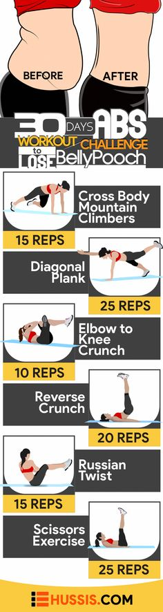 30 DAYS ABS WORKOUT CHALLENGE TO LOSE BELLY POOCH The extra belly fat layer is the most stubborn kind of body fat and is really hard to get rid of it. But proper nutrition and a good workout plan can help you lose belly pooch and get ready for summer. 30 Day Ab Workout, Best Workout Plan, Pooch Workout, Workout Plans, Couple Workout, Kids Workout, Pilates Workout, Butt Workout, Fun Workouts