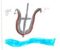 Ιδέες για δασκάλους: Ζωγραφική ορθογραφία - Παραλλαγή της μεθόδου Μαυρομμάτη! (Γ. Σταράκης)
