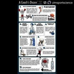 Another great infographic. Thanks for the tag @gcptraining  #Repost @ylmsportscience with @repostapp ・・・ #New | A Coach's Dozen: An  Update on Building Healthy, Strong &  Resilient Young Athletes 👦🏼👧🏾💪🏻🏆 via NSCA  1. Build a strength reserve 2. Develop movement skill competency 3. Train the developing brain 4. Become physically literate 5. Value deliberate preparation 6. Diversify the portfolio 7. Understand the process 8. Foster creativity 9. Be patient in your practice 10. Enjoy the…