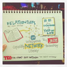 The start-up whisperer scribing by Mel Segall at #TED