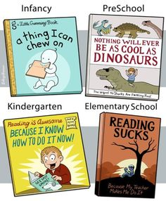 all true except the elementary school one (that's when I fell in love with reading)