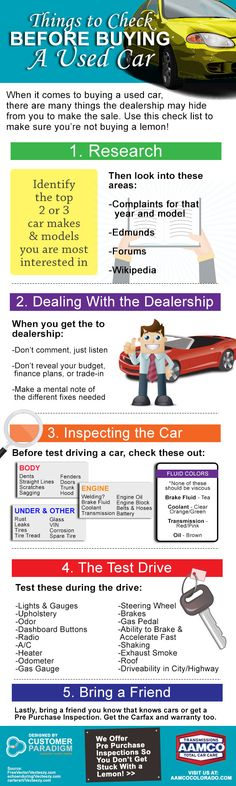 Things to check when buying a used car.