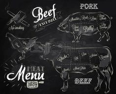 Chalk Illustration of a vintage graphic element on the menu for meat steak cow pig chicken divided into pieces of meat
