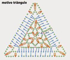 esquema del triangulo                                                                                                                                                                                 Más