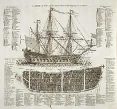 A diagram illustrating a first and a third-rate ship of the line. This is one of the best cutaway images I have ever seen of these ships, li...