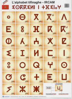 Berber- Tamazight Alphabet