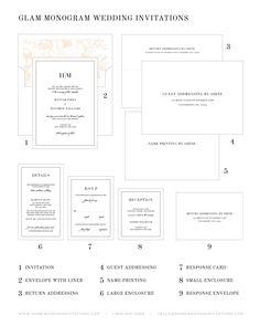Wedding Invitation Diagram