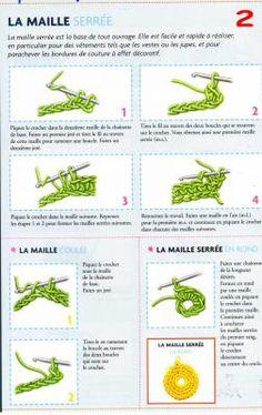 Apprendre le crochet - Decor Diy Home Crochet 101, Learn To Crochet, Crochet Stitches, Crochet Baby, Loom Knitting, Knitting Patterns, Crochet Patterns, Baby Dress Tutorials, Crochet Symbols