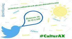 Tuitdebat 6. Activitats culturals a Balears durant l'estiu Diagram, Chart, Map, Sculpture, Cards, Maps