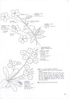 43 Flower Embroidery Patterns - Flower embroidery - Embroidery Patterns - Embroidery - japanese book - ebook - PDF - instant download   The listing is for an eBook (electronic book)    IN CHINESE LANGUAGE   Beautiful and gentle botanical embroidery Japanese craft ebook (Chinese edition) by Sadako Totsuka. 43 wild flowers embroidery patterns. Photocopy of real book.  Pages: 83 File Type: PDF Format (2 PDF files) File size: 36 MB Language: Chinese (not need to understand, instructions are easy…