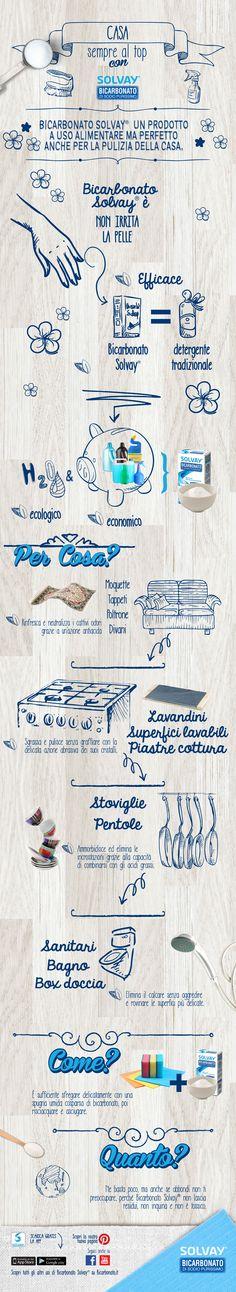 Un prodotto perfetto anche per la casa! #bicarbonatosolvay