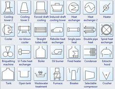 Process Flow Diagram Symbols - heat exchanger