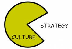 Culture and Strategy