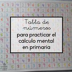Crea un tablero lleno de números y un dado y ya tendrás un juego fantástico para practicar el cálculo mental en primaria.
