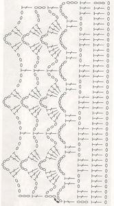 Les Bordures au Crochet #57 - Le Monde de Célénaa