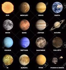 Image Result For Uranus Planet Colour Photo Solar System Planets Solar System Solar System Projects