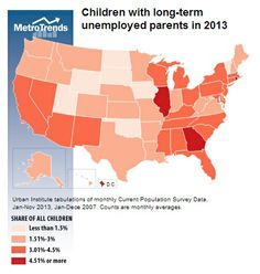 22 Visualizing Unemployment Poverty And Job Growth Ideas Data Visualization Unemployment Unemployment Rate