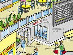 Airport - #Vocabulary #English