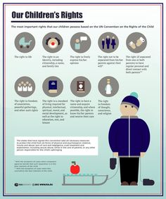 Children's Rights Infographic Rights Respecting Schools, English Units, Rights And Responsibilities, Right To Education, Social Work, Child Development, Social Studies, Psychology, About Me Blog