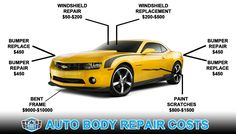 In the event you've ever dented a bumper, or gotten deep paint scratches or damaged your vehicle in another way, you could have been shocked to find the average repair costs of auto body work can range from $50 to over $1,500 in 2016. http://tsbodyworks.com/auto-body-repair-costs-2016/