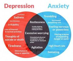 Depression and Anxiety - causes of depression and anxiety Test Anxiety, Anxiety Tips, Deal With Anxiety, Stress And Anxiety, Anxiety Help, Social Anxiety, Anxiety Thoughts, Ptsd, Health And Wellness