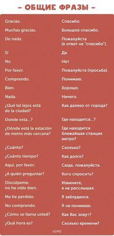http://studying-spanish.ru ✨  Фразы на испанском для начинающих.