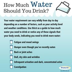 Each individual's water requirements vary. How much water do you drink each day?