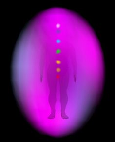 What is Aura or Energy field round us ?