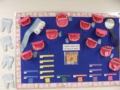 Nouvelles - La maternelle de Mme Gossmann Health Activities, Activities For Kids, Personal Hygiene, Tooth Fairy, Dental Health, Childcare, Teeth, Preschool, Nutrition