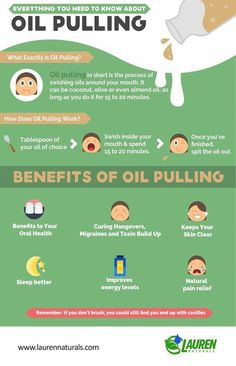 Oil Pulling Coconut Oil and Bad Breath Remedy: Excellent for Teeth Whitening, Dry Mouth, & Oral Detox - Resolves Bad Breath and Removes Tea & Coffee S Coconut Oil For Teeth, Coconut Oil Uses, Benefits Of Coconut Oil, Coconut Oil Meme, Oregano Oil Benefits, Coconut Oil For Dogs, Oil Pulling Acne, How To Get Rid, Natural Remedies