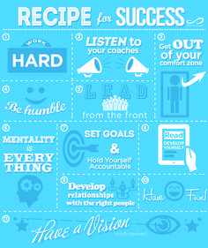 Check out the Top 11 Ingredients for the Recipe for Success.