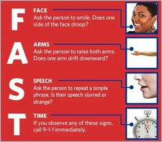 warning signs of stroke - knowing these could save a life whether you're in a medical profession or not