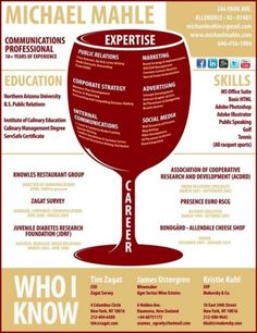 Michael Mahle makes his comms experience in the world of wine clear with a nice visual CV.