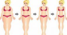 Щелочная диета может восстановить рН-баланс, снизить риск раковых заболеваний и помочь вам похудеть!