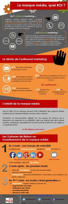 Infographie marque média