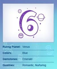 Numerology meanings image 3
