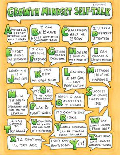 Growth Mindset Self-Talk Poster Growth Mindset For Kids, Growth Mindset Classroom, Growth Mindset Activities, Growth Mindset Quotes, Growth Mindset Lessons, Growth Mindset Display, Teamwork Activities, Mindfulness Activities, Coping Skills