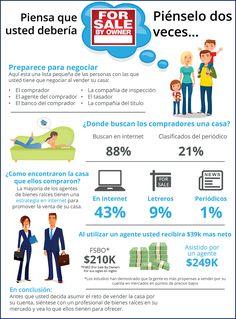 ¿Pensando en vender por su cuenta? Piénselo dos veces [infografía] - Latina on Real Estate