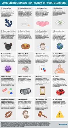 20 Common Forms of Cognitive Bias #anchoring #confirmation bias #hindsight bias