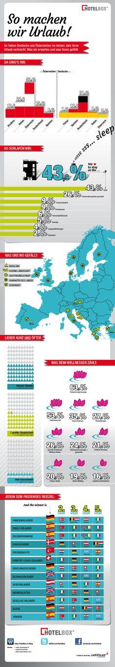 So machen wir Urlaub 2011-2012 #infografik