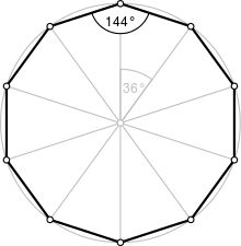 Regular polygon 10 annotated.svg