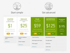 Pricing Page from ZenDesk › PatternTap