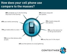How does your #mobile phone use compare to the masses? #smartphones #future
