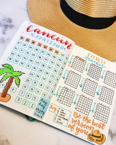 Vacation Planning Weight Loss Bullet Journal goals bullet journal layout Bullet Journal for Weight Loss: 12 Pages for Smashing Fitness Goals Bullet Journal Tracker, Bullet Journal Vacation, Bullet Journal For Weight Loss, Bullet Journal Inspo, Bullet Journal Layout, Bullet Journals, Journal Art, Fitness Journal, Fitness Planner