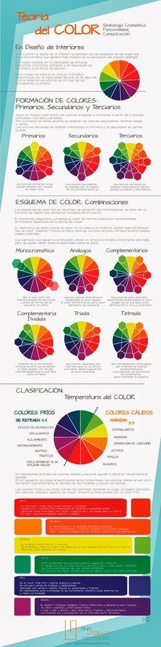 Creatividad. Iniciativa. Diseño : Teoría del Color en: DISEÑO DE INTERIORES                                                                                                                                                     Más
