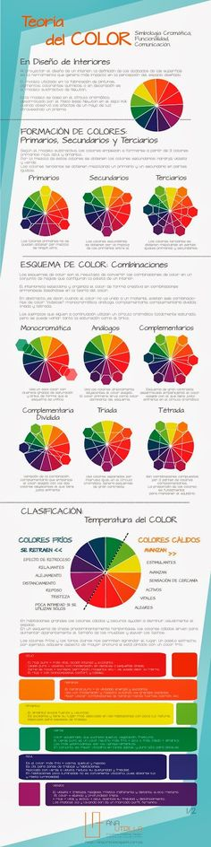 Creatividad. Iniciativa. Diseño : Teoría del Color en: DISEÑO DE INTERIORES